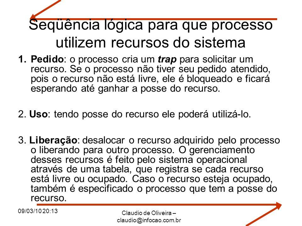 09/03/10 20:13 Claudio de Oliveira – claudio@infocao.com.br Seqüência lógica para que processo utilizem recursos do sistema 1.Pedido: o processo cria