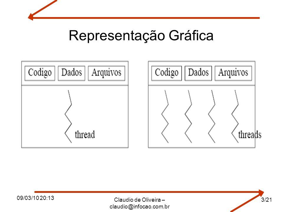 09/03/10 20:13 Claudio de Oliveira – claudio@infocao.com.br 3/21 Representação Gráfica