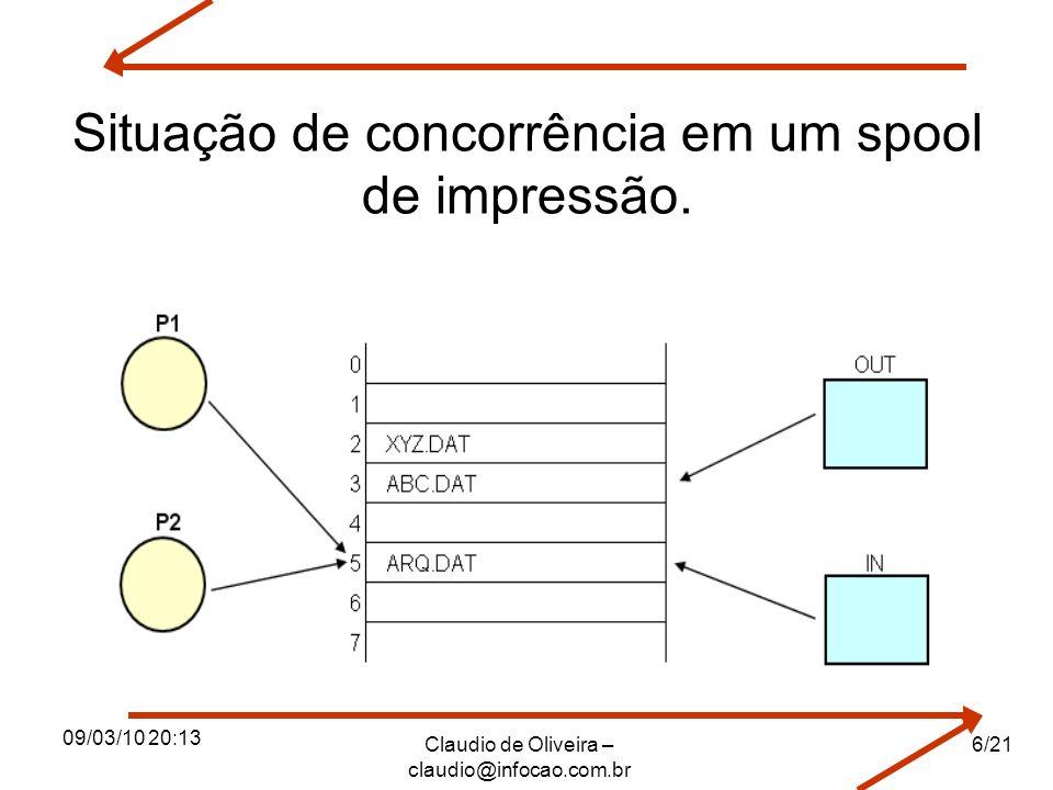 09/03/10 20:13 Claudio de Oliveira – claudio@infocao.com.br 6/21 Situação de concorrência em um spool de impressão.