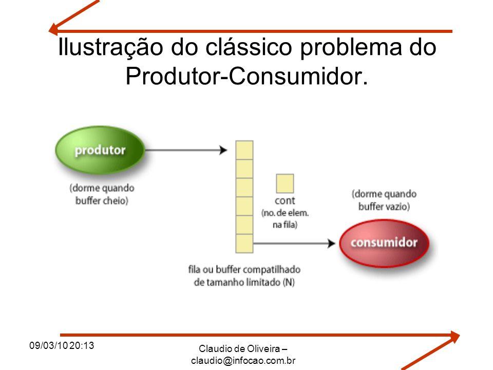 09/03/10 20:13 Claudio de Oliveira – claudio@infocao.com.br Ilustração do clássico problema do Produtor-Consumidor.