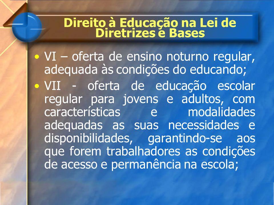 VI – oferta de ensino noturno regular, adequada às condições do educando; VII - oferta de educação escolar regular para jovens e adultos, com caracter