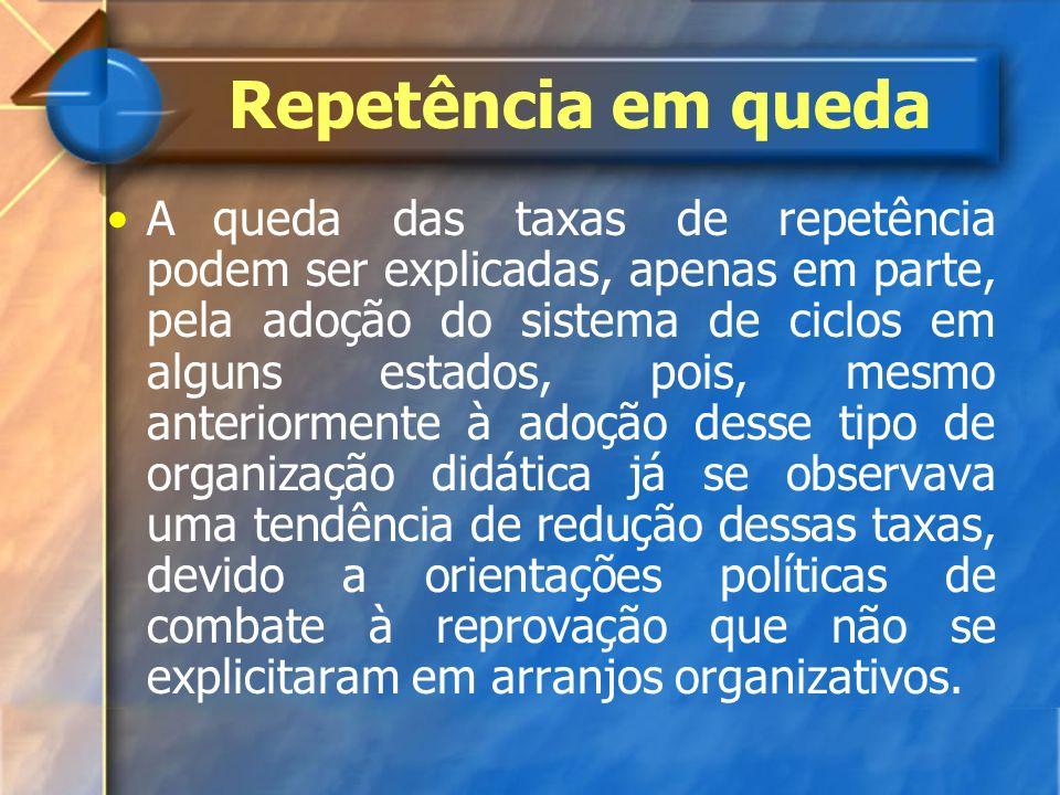Repetência em queda A queda das taxas de repetência podem ser explicadas, apenas em parte, pela adoção do sistema de ciclos em alguns estados, pois, m