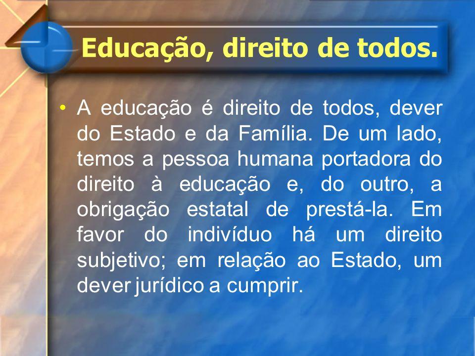 Educação, direito de todos. A educação é direito de todos, dever do Estado e da Família. De um lado, temos a pessoa humana portadora do direito à educ