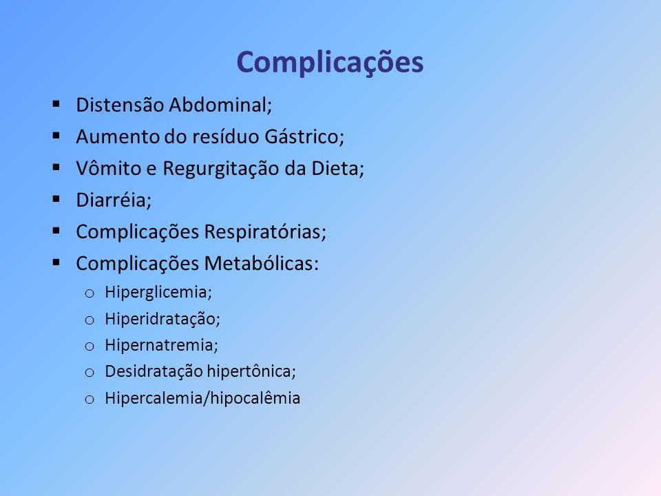 Complicações Distensão Abdominal; Aumento do resíduo Gástrico; Vômito e Regurgitação da Dieta; Diarréia; Complicações Respiratórias; Complicações Meta