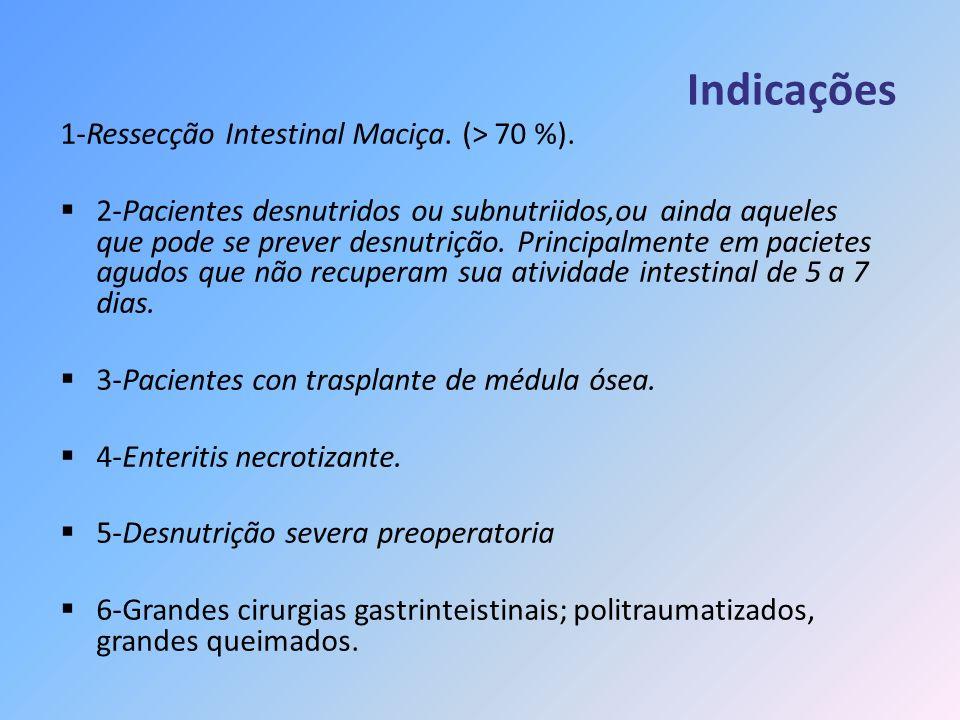 Indicações 1-Ressecção Intestinal Maciça. (> 70 %). 2-Pacientes desnutridos ou subnutriidos,ou ainda aqueles que pode se prever desnutrição. Principal