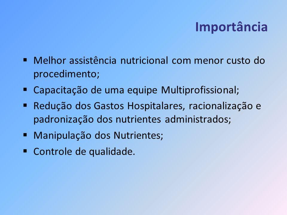 Importância Melhor assistência nutricional com menor custo do procedimento; Capacitação de uma equipe Multiprofissional; Redução dos Gastos Hospitalar