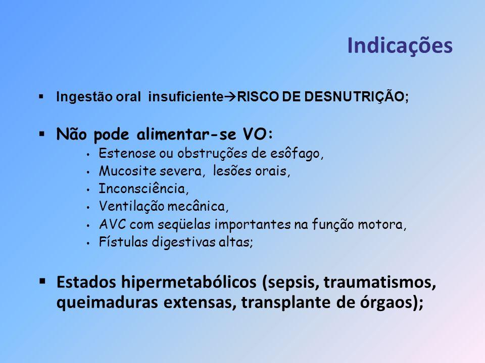 Indicações Ingestão oral insuficiente RISCO DE DESNUTRIÇÃO; Não pode alimentar-se VO: Estenose ou obstruções de esôfago, Mucosite severa, lesões orais