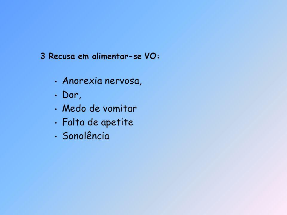 3 Recusa em alimentar-se VO: Anorexia nervosa, Dor, Medo de vomitar Falta de apetite Sonolência