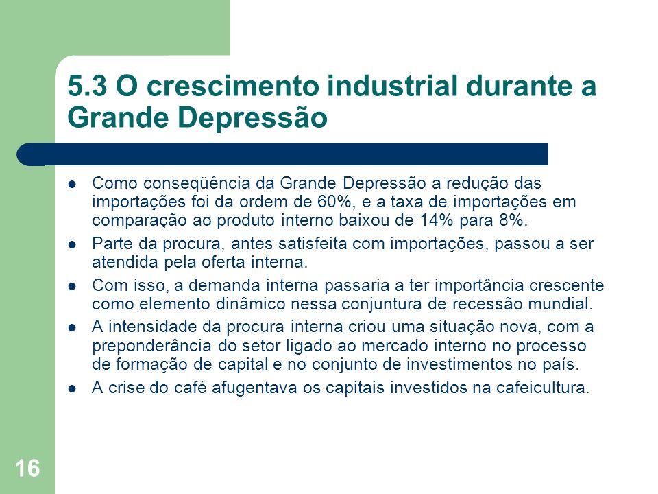 16 5.3 O crescimento industrial durante a Grande Depressão Como conseqüência da Grande Depressão a redução das importações foi da ordem de 60%, e a ta