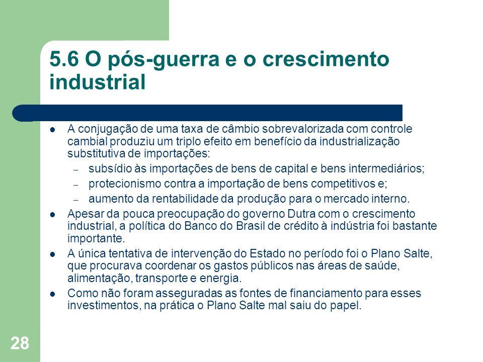 28 5.6 O pós-guerra e o crescimento industrial A conjugação de uma taxa de câmbio sobrevalorizada com controle cambial produziu um triplo efeito em be