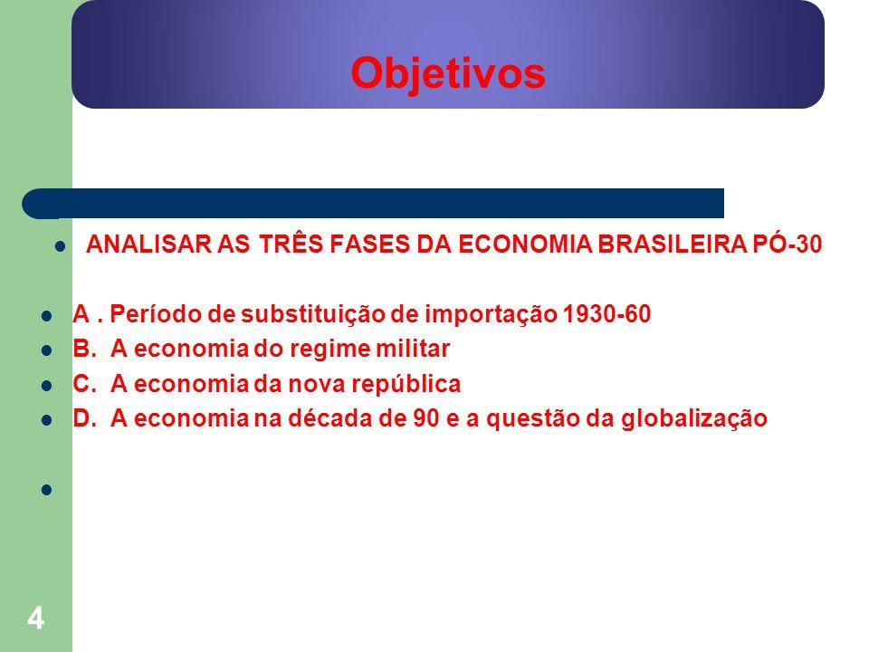 ANALISAR AS TRÊS FASES DA ECONOMIA BRASILEIRA PÓ-30 A. Período de substituição de importação 1930-60 B. A economia do regime militar C. A economia da