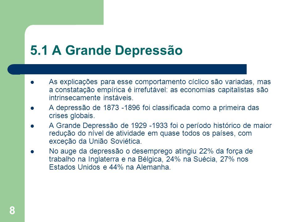 8 5.1 A Grande Depressão As explicações para esse comportamento cíclico são variadas, mas a constatação empírica é irrefutável: as economias capitalis