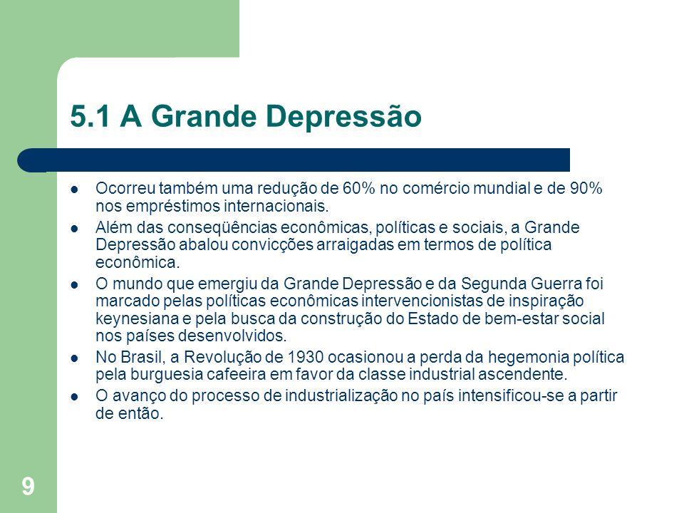9 5.1 A Grande Depressão Ocorreu também uma redução de 60% no comércio mundial e de 90% nos empréstimos internacionais. Além das conseqüências econômi