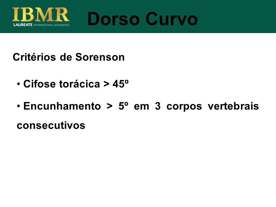 Critérios de Sorenson Dorso Curvo Cifose torácica > 45º Encunhamento > 5º em 3 corpos vertebrais consecutivos