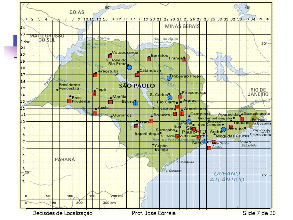 Decisões de LocalizaçãoProf. José CorreiaSlide 7 de 20