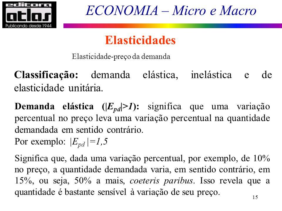 ECONOMIA – Micro e Macro 15 Elasticidades Elasticidade-preço da demanda Classificação: demanda elástica, inelástica e de elasticidade unitária.