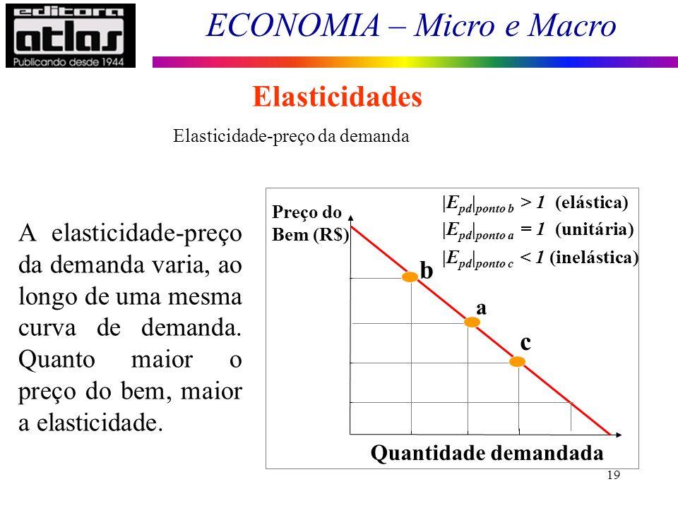 ECONOMIA – Micro e Macro 19 Elasticidades Elasticidade-preço da demanda Interpretação geométrica A elasticidade-preço da demanda varia, ao longo de uma mesma curva de demanda.