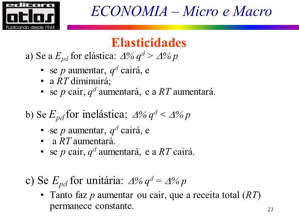 ECONOMIA – Micro e Macro 23 a) Se a E pd for elástica: % q d > % p se p aumentar, q d cairá, e a RT diminuirá; se p cair, q d aumentará, e a RT aumentará.