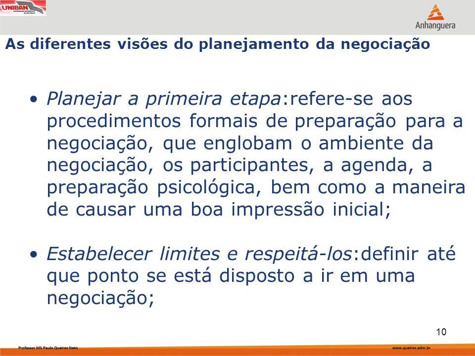 Planejar a primeira etapa:refere-se aos procedimentos formais de preparação para a negociação, que englobam o ambiente da negociação, os participantes