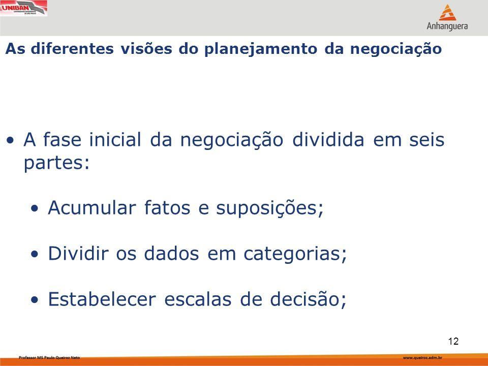 Capa da Obra A fase inicial da negociação dividida em seis partes: Acumular fatos e suposições; Dividir os dados em categorias; Estabelecer escalas de decisão; As diferentes visões do planejamento da negociação 12