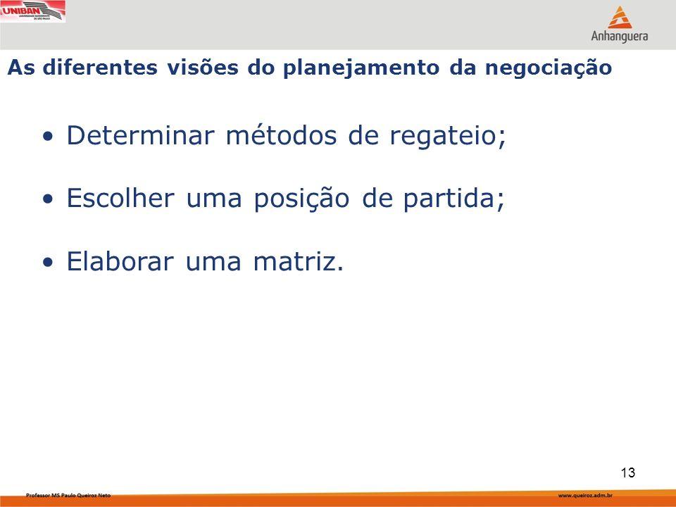 Capa da Obra Determinar métodos de regateio; Escolher uma posição de partida; Elaborar uma matriz. As diferentes visões do planejamento da negociação
