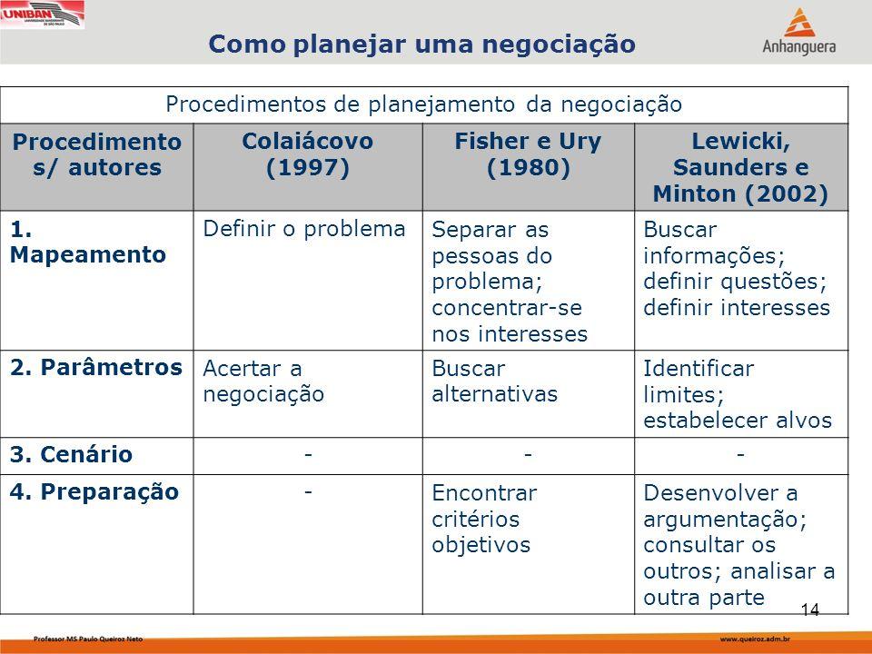 Como planejar uma negociação Procedimentos de planejamento da negociação Procedimento s/ autores Colaiácovo (1997) Fisher e Ury (1980) Lewicki, Saunders e Minton (2002) 1.