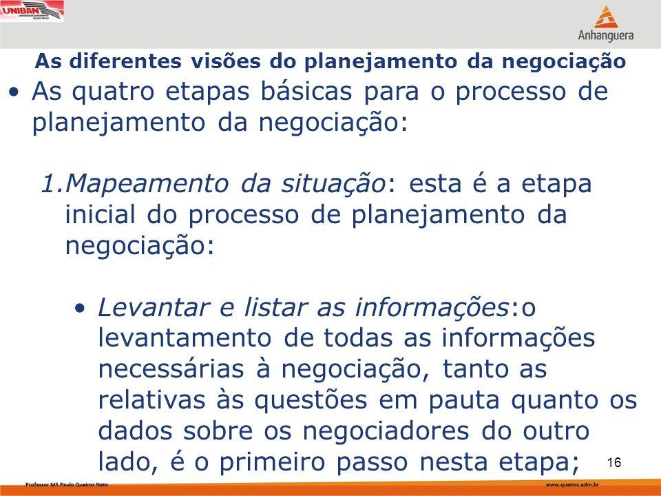 As quatro etapas básicas para o processo de planejamento da negociação: 1.Mapeamento da situação: esta é a etapa inicial do processo de planejamento d