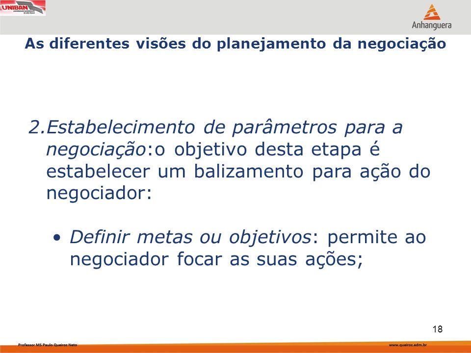 2.Estabelecimento de parâmetros para a negociação:o objetivo desta etapa é estabelecer um balizamento para ação do negociador: Definir metas ou objetivos: permite ao negociador focar as suas ações; As diferentes visões do planejamento da negociação 18