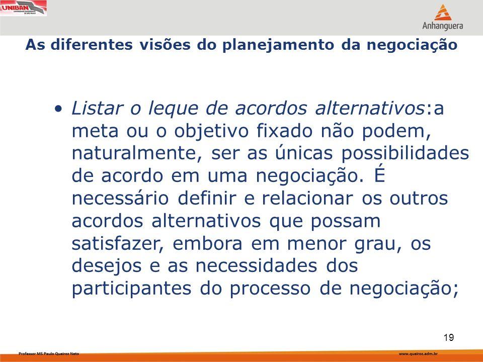 Listar o leque de acordos alternativos:a meta ou o objetivo fixado não podem, naturalmente, ser as únicas possibilidades de acordo em uma negociação.