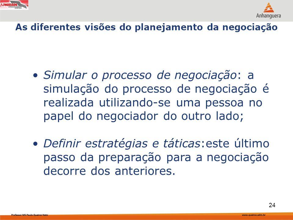Simular o processo de negociação: a simulação do processo de negociação é realizada utilizando-se uma pessoa no papel do negociador do outro lado; Definir estratégias e táticas:este último passo da preparação para a negociação decorre dos anteriores.