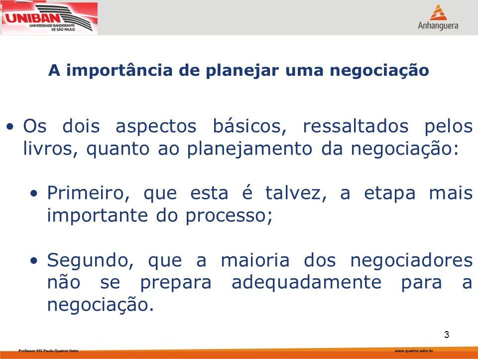 Capa da Obra Os dois aspectos básicos, ressaltados pelos livros, quanto ao planejamento da negociação: Primeiro, que esta é talvez, a etapa mais importante do processo; Segundo, que a maioria dos negociadores não se prepara adequadamente para a negociação.