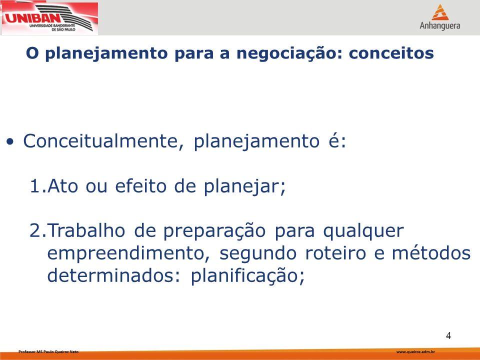 Capa da Obra Conceitualmente, planejamento é: 1.Ato ou efeito de planejar; 2.Trabalho de preparação para qualquer empreendimento, segundo roteiro e métodos determinados: planificação; O planejamento para a negociação: conceitos 4