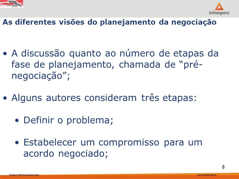 A discussão quanto ao número de etapas da fase de planejamento, chamada de pré- negociação; Alguns autores consideram três etapas: Definir o problema; Estabelecer um compromisso para um acordo negociado; As diferentes visões do planejamento da negociação 8