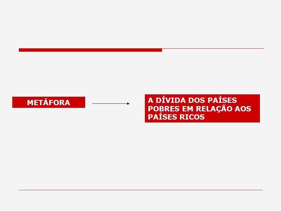 METÁFORA A DÍVIDA DOS PAÍSES POBRES EM RELAÇÃO AOS PAÍSES RICOS