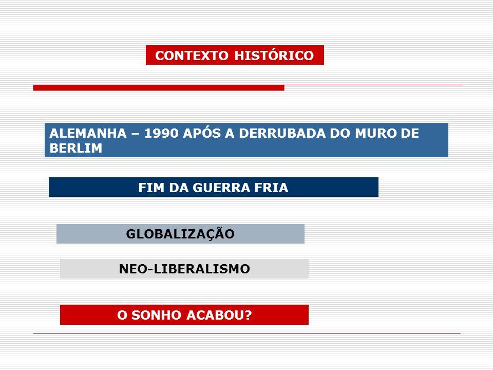 CONTEXTO HISTÓRICO ALEMANHA – 1990 APÓS A DERRUBADA DO MURO DE BERLIM FIM DA GUERRA FRIA GLOBALIZAÇÃO NEO-LIBERALISMO O SONHO ACABOU?