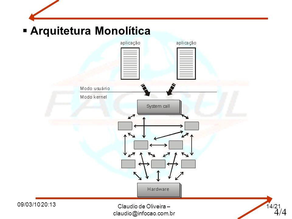 09/03/10 20:13 Claudio de Oliveira – claudio@infocao.com.br 14/21 Arquitetura Monolítica 4/4