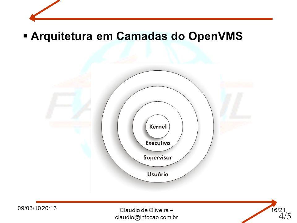 09/03/10 20:13 Claudio de Oliveira – claudio@infocao.com.br 16/21 Arquitetura em Camadas do OpenVMS 4/5