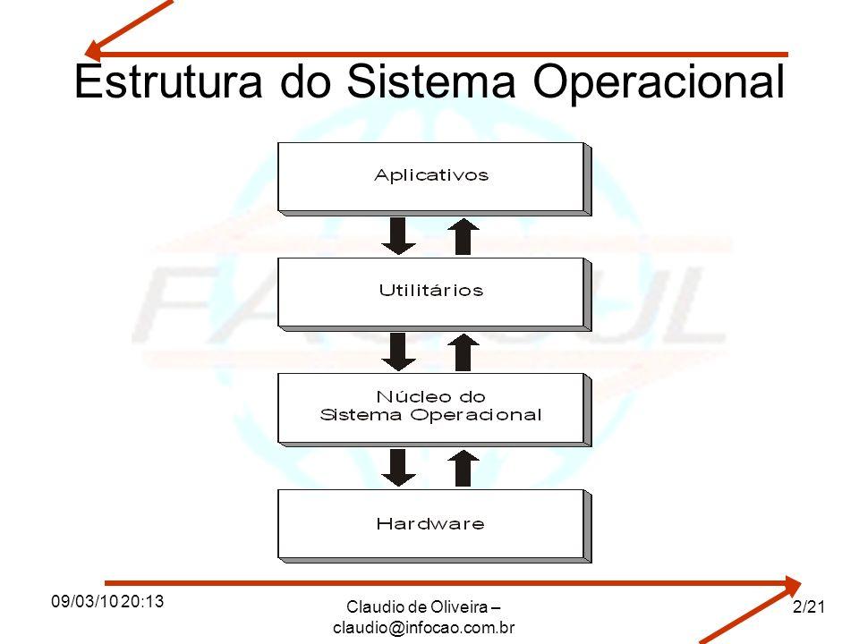 09/03/10 20:13 Claudio de Oliveira – claudio@infocao.com.br 2/21 Estrutura do Sistema Operacional