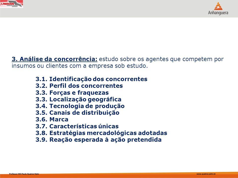 3. Análise da concorrência: estudo sobre os agentes que competem por insumos ou clientes com a empresa sob estudo. 3.1. Identificação dos concorrentes