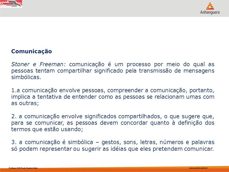 Comunicação Stoner e Freeman: comunicação é um processo por meio do qual as pessoas tentam compartilhar significado pela transmissão de mensagens simb
