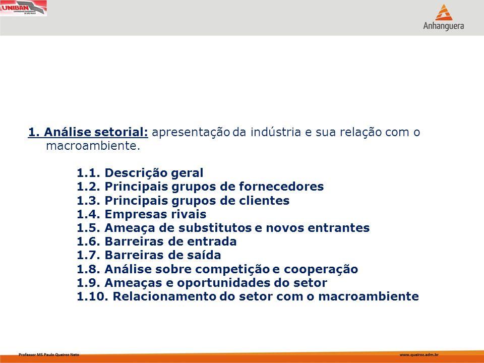 1. Análise setorial: apresentação da indústria e sua relação com o macroambiente. 1.1. Descrição geral 1.2. Principais grupos de fornecedores 1.3. Pri