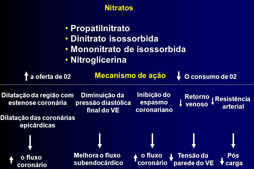 Nitratos Propatilnitrato Dinitrato isossorbida Mononitrato de isossorbida Nitroglicerina Mecanismo de ação Dilatação da região com estenose coronária