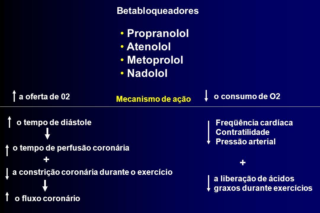 Betabloqueadores Mecanismo de ação a oferta de 02 o tempo de diástole o tempo de perfusão coronária a constrição coronária durante o exercício + o flu