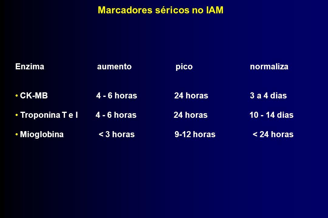 Marcadores séricos no IAM Enzima aumento pico normaliza CK-MB 4 - 6 horas 24 horas 3 a 4 dias Troponina T e I 4 - 6 horas 24 horas 10 - 14 dias Mioglo