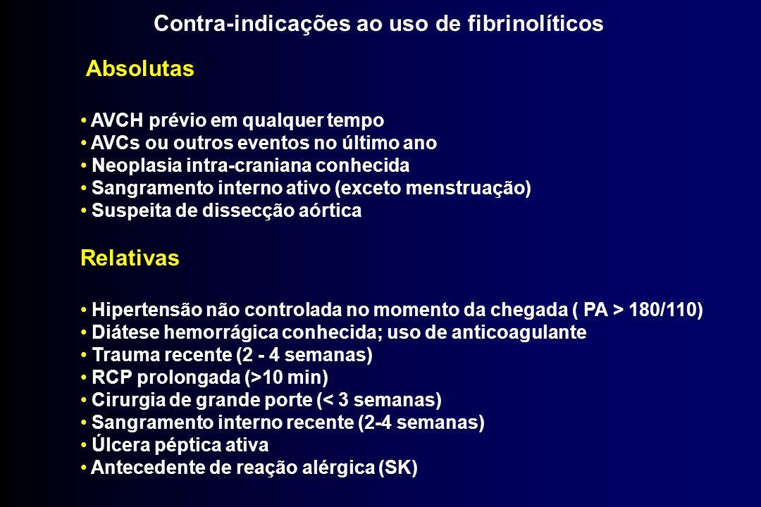 Contra-indicações ao uso de fibrinolíticos Absolutas AVCH prévio em qualquer tempo AVCs ou outros eventos no último ano Neoplasia intra-craniana conhe