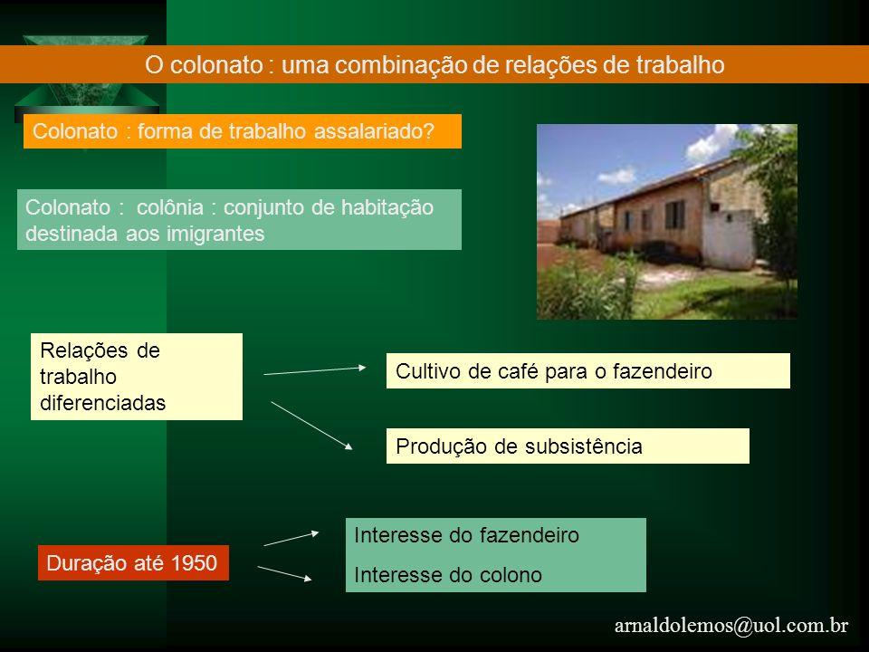 arnaldolemos@uol.com.br O colonato : uma combinação de relações de trabalho Colonato : forma de trabalho assalariado? Colonato : colônia : conjunto de
