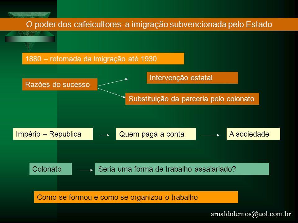 arnaldolemos@uol.com.br O poder dos cafeicultores: a imigração subvencionada pelo Estado 1880 – retomada da imigração até 1930 Razões do sucesso Inter