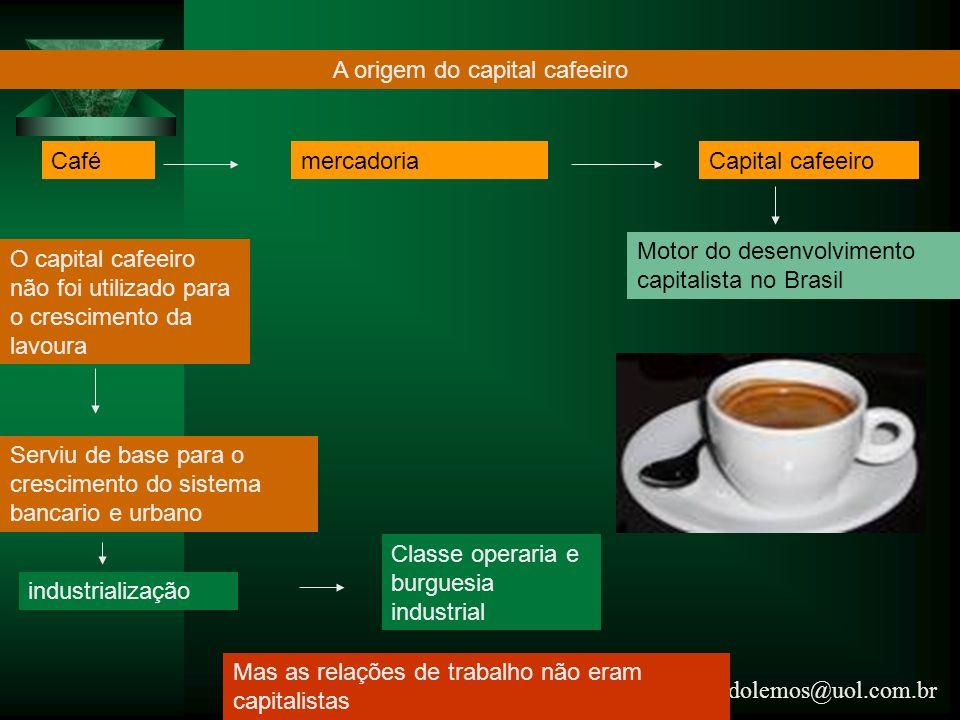 arnaldolemos@uol.com.br A origem do capital cafeeiro CafémercadoriaCapital cafeeiro Motor do desenvolvimento capitalista no Brasil O capital cafeeiro