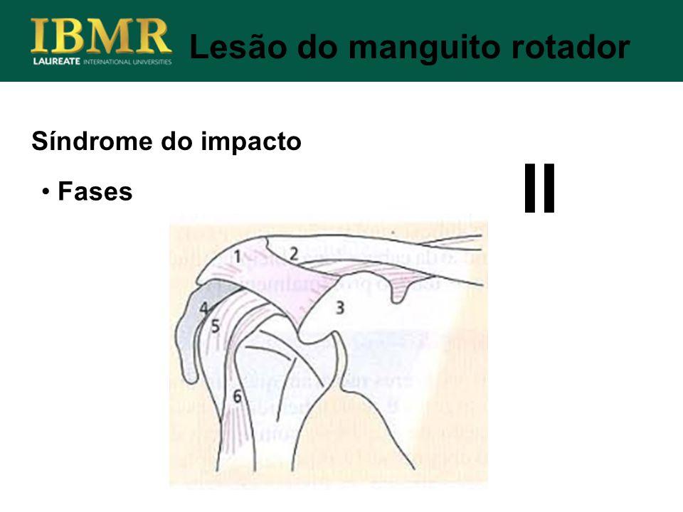 Síndrome do impacto Lesão do manguito rotador Fases II