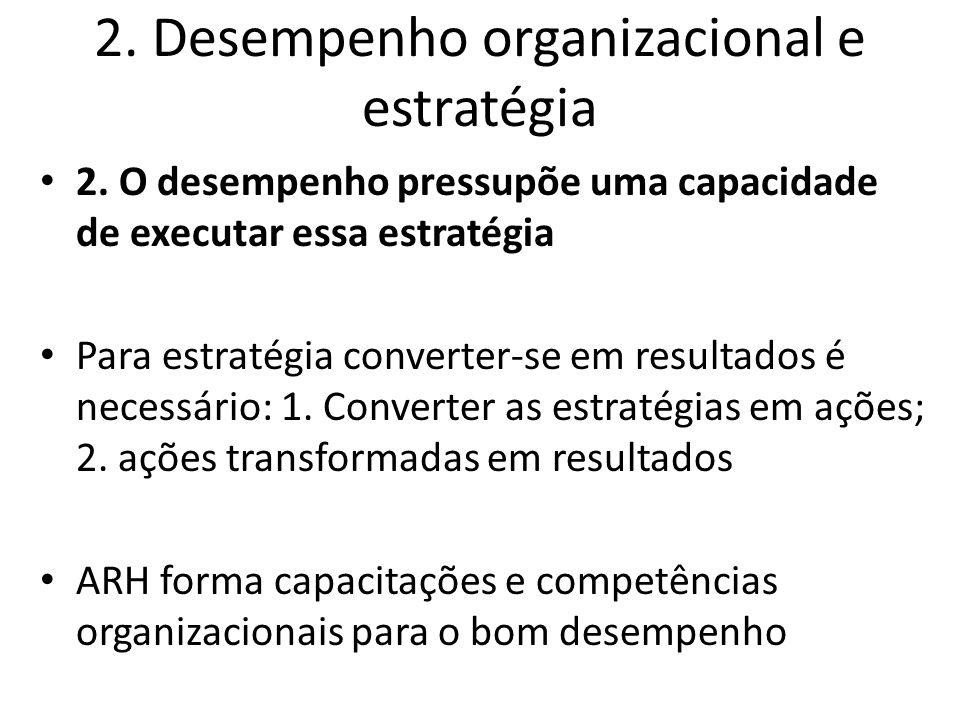 2. Desempenho organizacional e estratégia 2. O desempenho pressupõe uma capacidade de executar essa estratégia Para estratégia converter-se em resulta